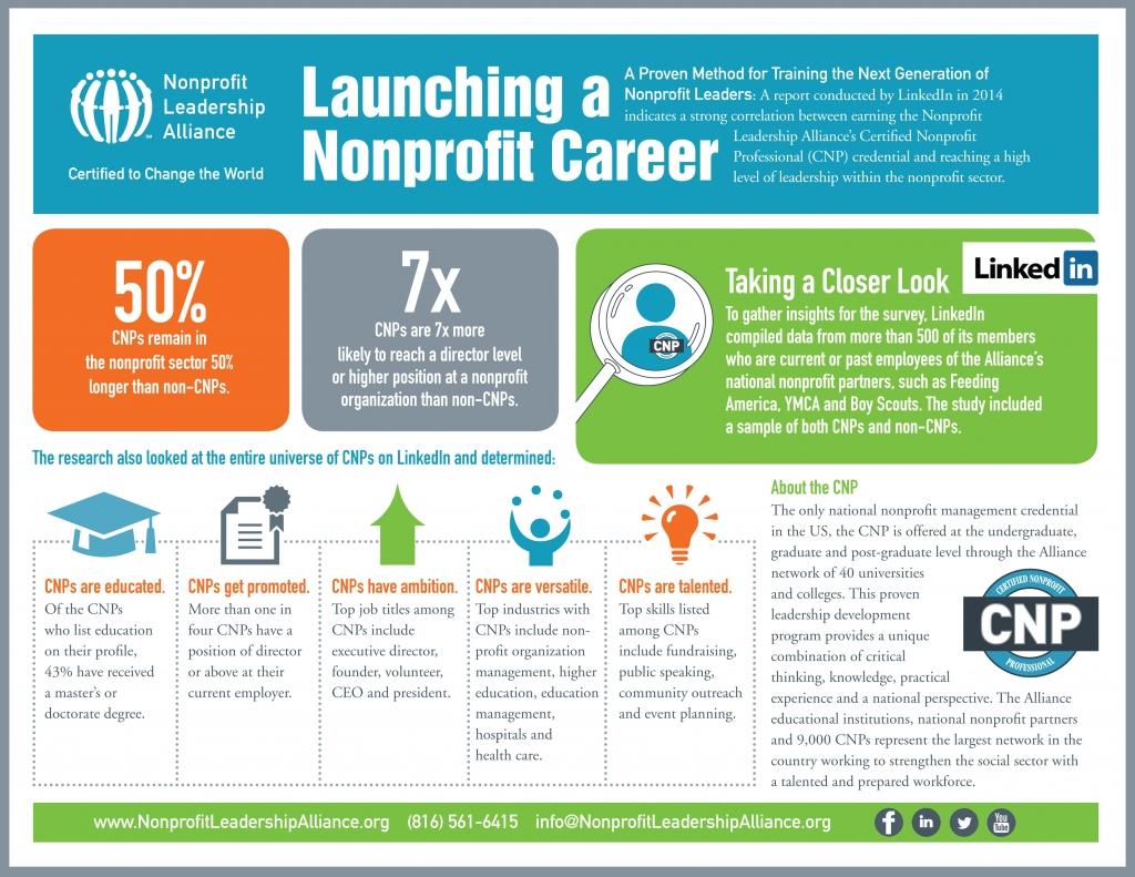 Nonprofit LinkedIn Study Flyer
